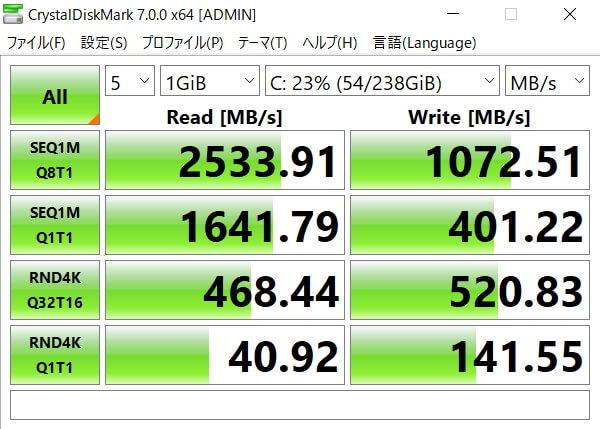 HP Pavilion 15-cs3000_ベンチマーク測定