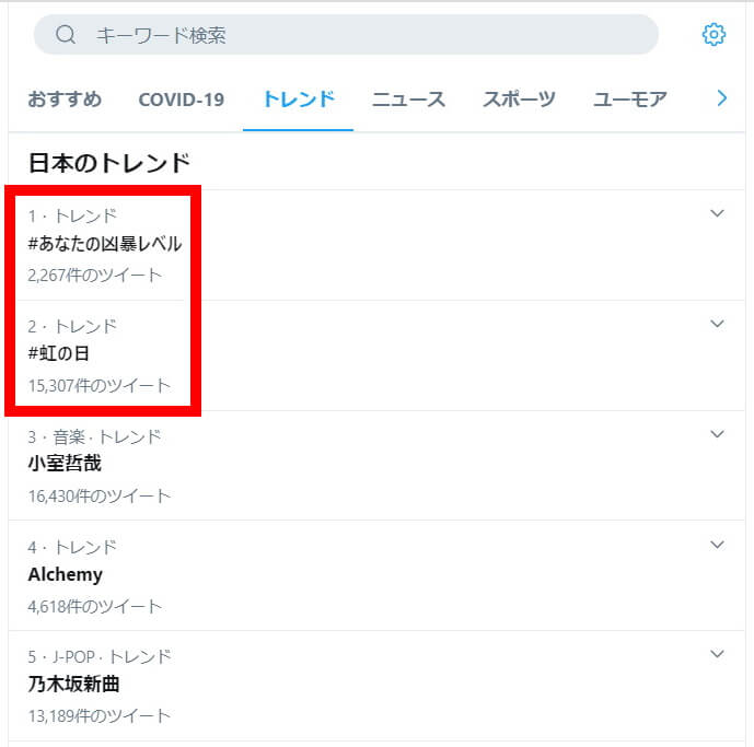 Twitterのハッシュタグ:ハッシュタグ検索_日本のトレンド
