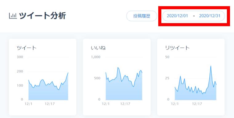 SocialDogの分析機能_ツイート分析_分析期間の設定