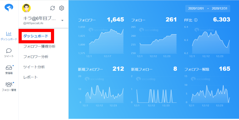 SocialDogの分析機能_ダッシュボード