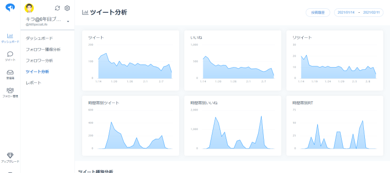 SocialDogの予約投稿機能_投稿履歴画面_ツイート分析へ移動
