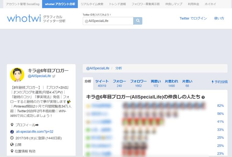 SocialDogの受信箱機能_分析_ユーザー詳細_ユーザー詳細表示_ユーザー詳細_whotwiで分析する_whotwiで表示