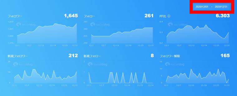 SocialDogの機能・使い方_ダッシュボード_フォロー管理概要_期間設定