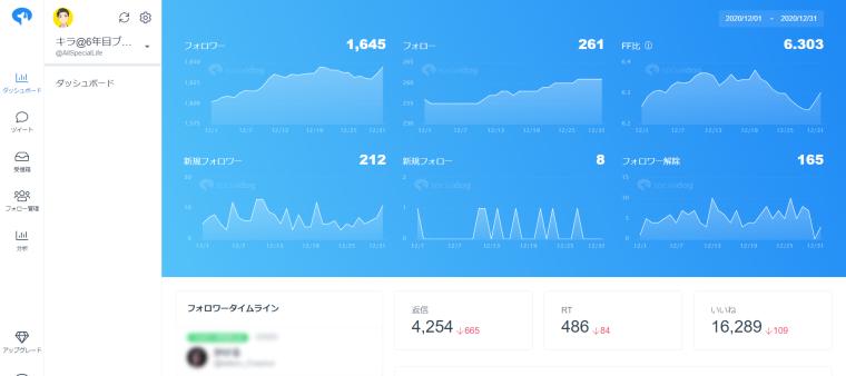 SocialDogの機能・使い方_ダッシュボード_画面01