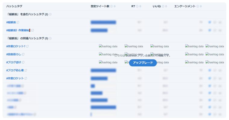 SocialDogの予約投稿機能_ハッシュタグ検索画面_検索結果_ハッシュタグ
