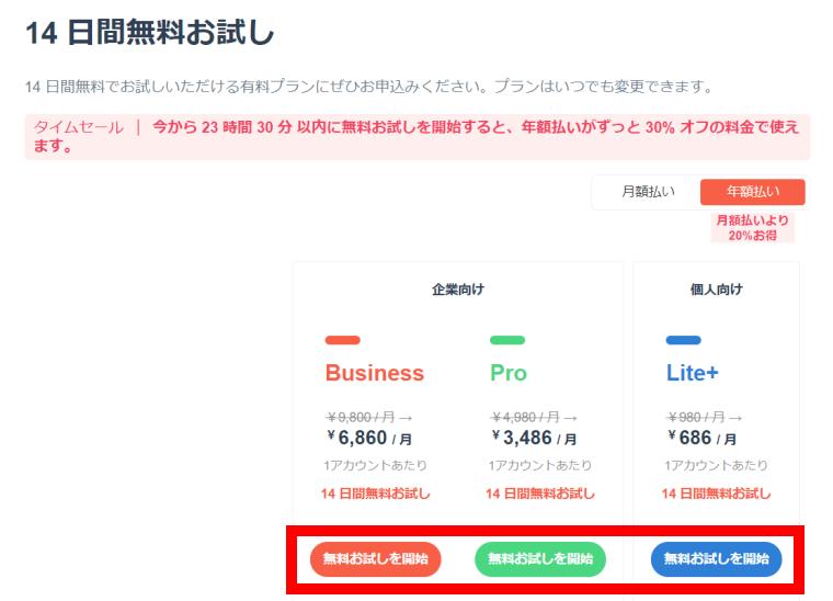 SocialDogの機能・使い方_SocialDogの登録方法_ダッシュボード_14日間無料お試し