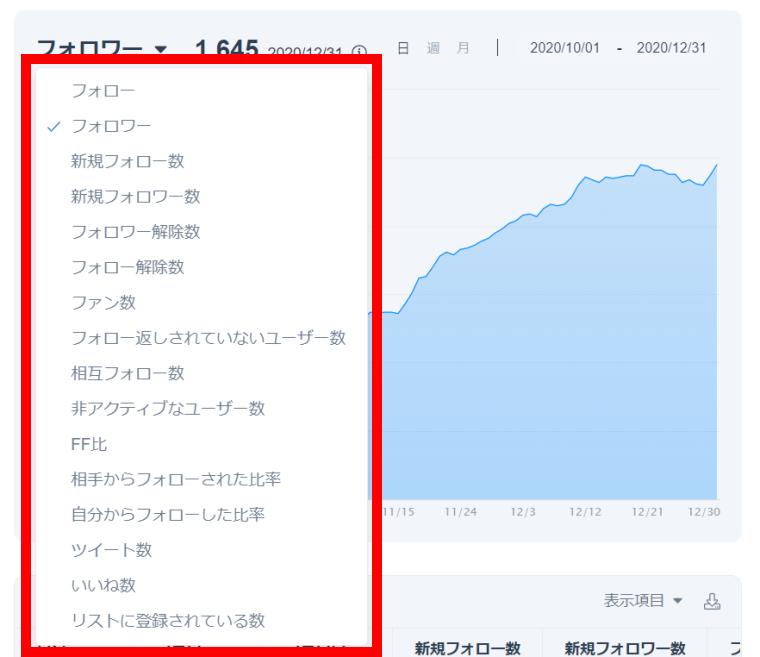 SocialDogの分析機能_レポート_グラフ_表示項目の切り替え_項目の種類